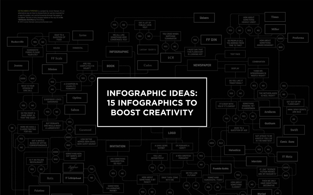 Infographic Ideas: 15 Infographics to Boost Creativity